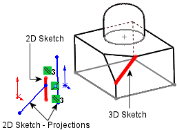 2019 Solidworks Help Differences Between 2d And 3d Sketching